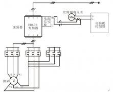 <h6>beplay网页版登录注塑机专用变频器的应用</h6><p>一、 概述 目前绝大多数的注塑机都属于液压传动注塑机,液压传动系统中的动力由电机带动油泵提供,其液压油泵为容积式油泵,分为两种:定量泵和变量泵;由于变量泵使用中存在</p>